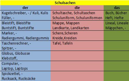 Schulsachen2